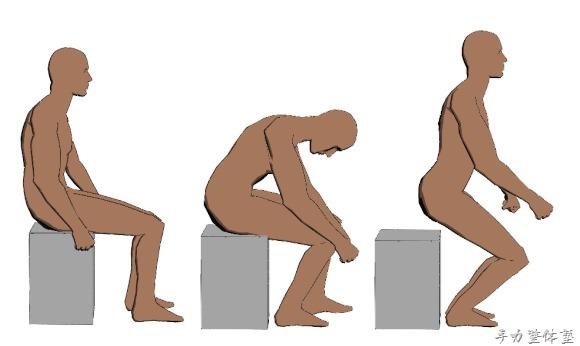 椅子から立ち上がる時に身体で起きていること