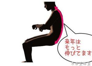 猫背は長いスパンの伸張性収縮