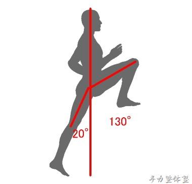 人股の関節はよく動く