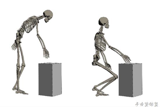 体幹が出来ている動きと出来てない動き
