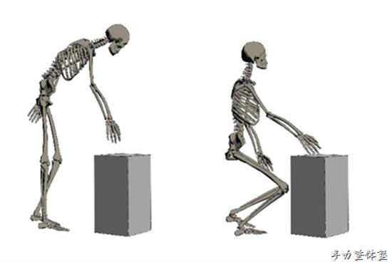 ぎっくり腰になる動作とぎっくり腰になった時の動作